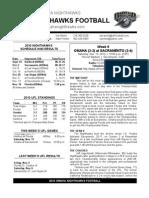 Nighthawks Game Notes Week 9