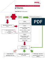 overview of tbk prep course