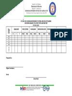 Phil-IRI Result SY 2019-2020 Gapan City edited (Autosaved).docx