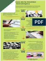 Infografia Gestión Estrategica