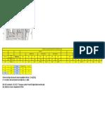 Datos de Rosca Trapezoidal