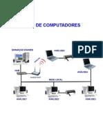 Redes Netinfo