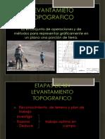 unidad-vi-topografia 07.pptx