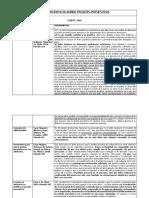 JURISPRUDENCIA SOBRE PRISIÓN PREVENTIVA(disntintas cortes).docx