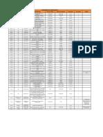 Cumplimiento de Tareas Por Dia Servicio Yv621t Turpial 8a-Cpcp-1