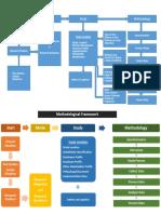 Framework.pptx