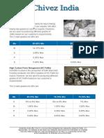 Chivez Steel Metals Alloys