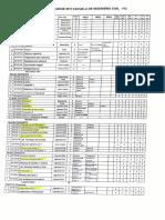 Plan de Estudios 2017 Ing. Civil Unsa.pdf