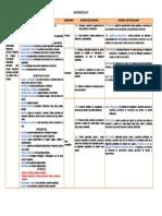 Sumilla y Criterios de Desempeños Contextualizado
