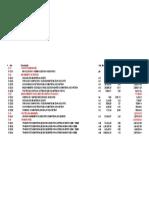 Presupuesto Excel (1)