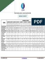 Csir Net Inorganic Chemistry Analysis