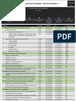 Informe de actividades - Proyecto NAIMAN.pdf