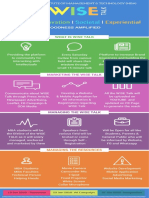 Copy of Business Infographic (3)
