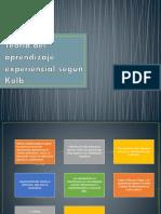 Diapositiva Kolb