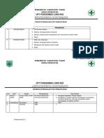 Kriteria Staf Pendaftaran Pkm Juwi 2019