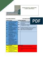 Matriz Foda Del Laboratorio Clínico Juan Pablo II