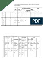 Tabel AMDAL