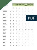Total Data