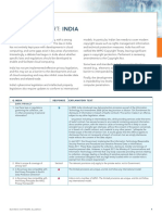 Country_Report_India.pdf