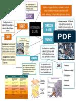 HISTOFISIOLOGIA DE LA PIEL.pptx