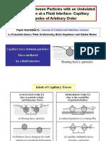 Capillary Multipoles