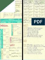 Regularisation Des Comptes de Charges Et Produits Resume