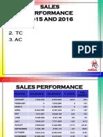 BUSINESS PLAN catarmaN 2016_APH .ppt