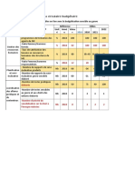Tableaux annexes budgétaires Genre-DE.docx