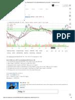 Sell Hindunilvr Fut for Nse_hindunilvr by Ascentfy — Tradingview India