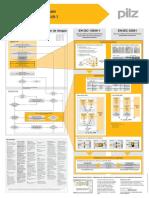 Pilz.pdf