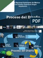 Proceso de Diseñar
