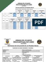 Tablas y Protocolo de Evaluación de Pruebas Físicas