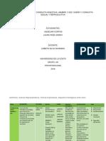 CUADRO COMPARATIVO PSICOFISIOLOGIA.docx