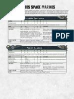 Warhammer 40000 Hojas de Datos Personajes Marines Espaciales