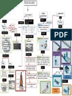 1 Mapa Conceptual.pdf