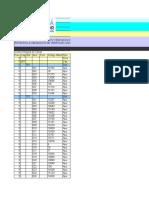 IDRD 2019 Abril Apu Presupuesto
