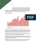 INDICADORES ECONOMICOS.docx