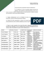 propagacion y antenas tarea 2.docx