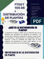 1. Capacitación Nº1. Conceptos y principios de la distribución de plantas.pdf