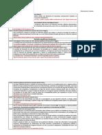 Proyectos y Constituciones Durante El Siglo XIX