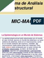 Análisis Estructural MIC-MAC - M6