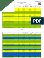 Edit Data Pemilih