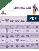 311547643-Cuadro-de-Contenido.pdf