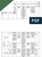 Tabela Microbiologia Clinica - Micologia