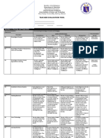 Teacher Evaluation Tool Planning