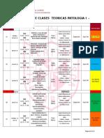 Cronograma Pato i - Fmh - Usmp 2019 - II