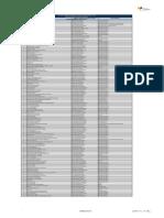 b2_Distributivo_del_personal_de_la_institucion_.pdf