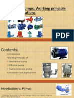 Types of pumps,working principles and applications