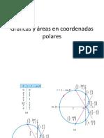 Graficas y Areas en Coordenadas Polares