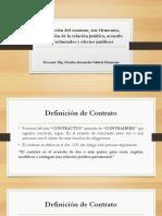 1 Sesión. Definición Del Contrato, Sus Elementos, Formación de La Relación Jurídica, Acuerdo de Voluntades y Efectos Jurídicos